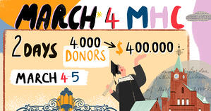 Facebook graphic: 2 Days. 4,000 Donors. $400,000.