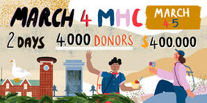Twitter graphic: 2 Days. 4,000 Donors. $400,000.