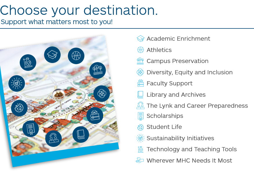 Choose your destination: Academic Enrichment; Athletics; Campus Preservation; Diversity, Equity and Inclusion; Faculty Support; Library and Archives; The Lynk and Career Preparedness; Scholarships; Student Life; Sustainability Initiatives; Technology and Teaching Tools; or Wherever MHC Needs It Most.
